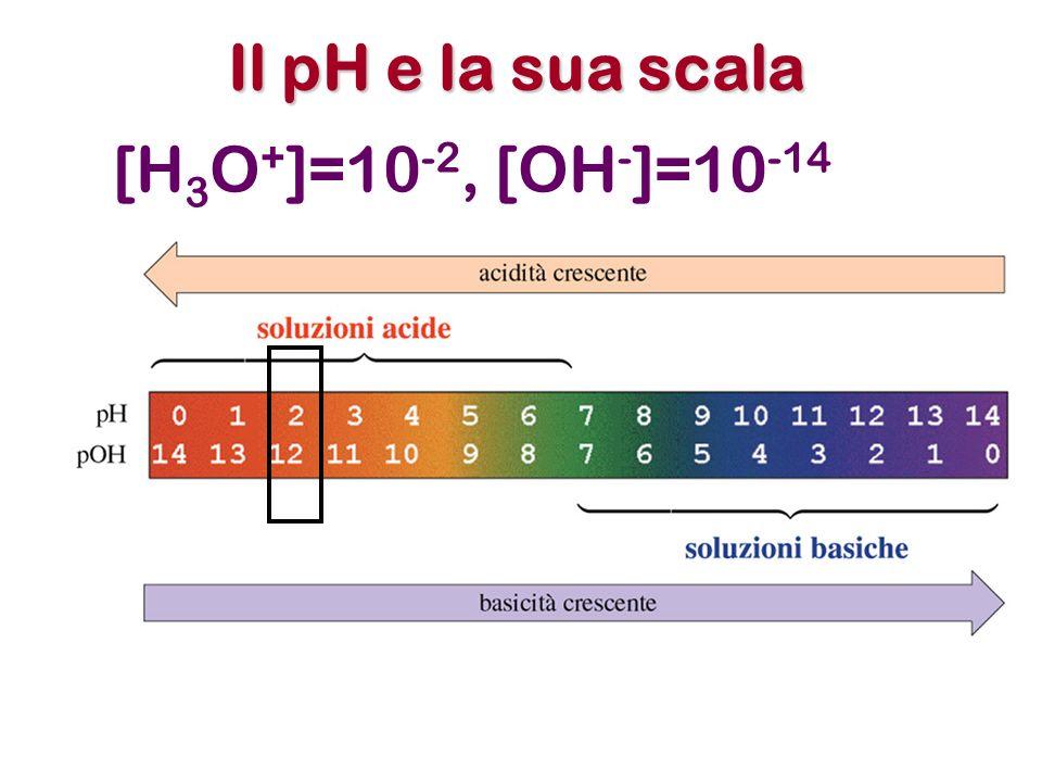 Il pH e la sua scala [H3O+]=10-2, [OH-]=10-14